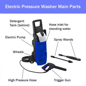 Electric-Pressure-Washer-Parts